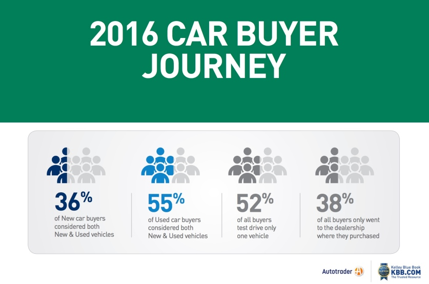 Tips for buying a new car buying a car