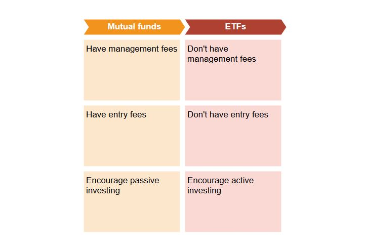 mutual funds and etf differences