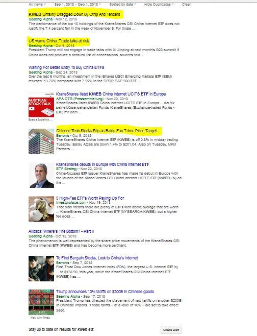 kweb etf google news