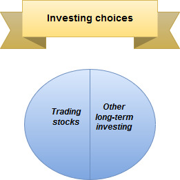 trading stocks long term investing
