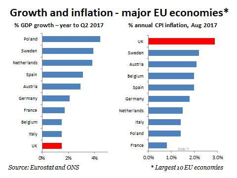 uk inflation rate and eu inflation rate