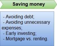 saving money advice for young people