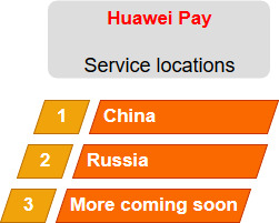 huawei pay payment service locations
