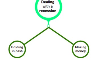dealing with a recession