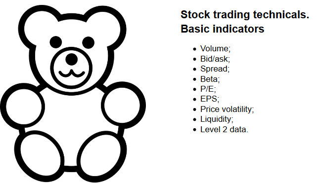 Stock trading. The technical side