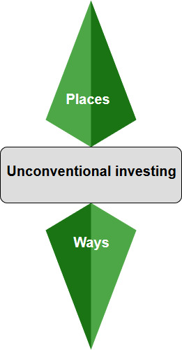 Money Bear Club Answers: what are some unconventional ways or places to invest money?