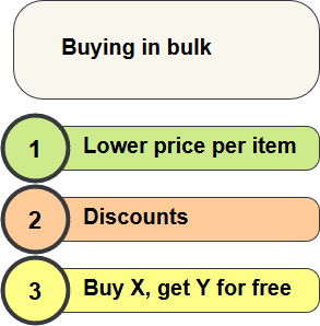 advantages of buying in bulk