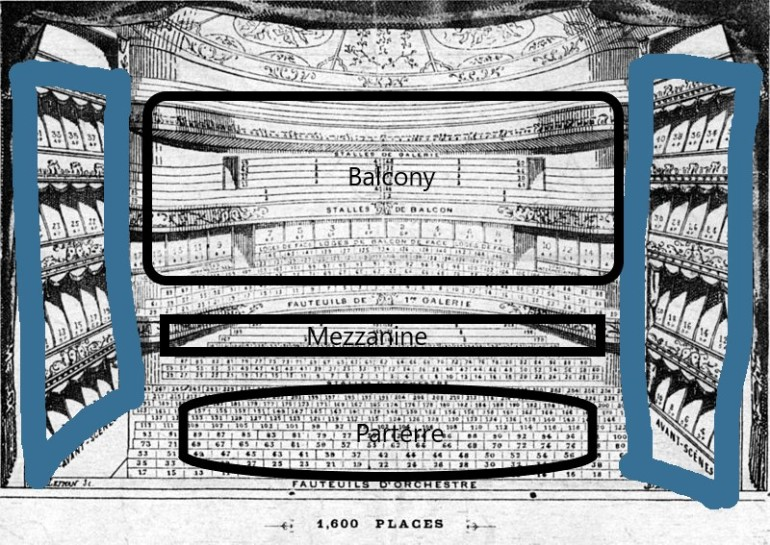 opera seating names