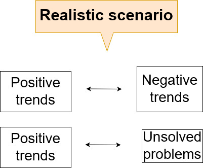 japan economy realistic scenario